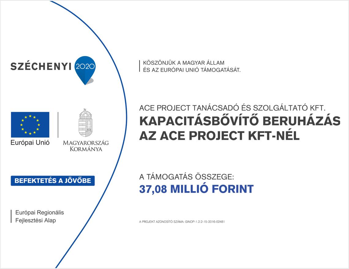 internetes beruházási projekt